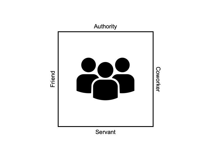 Leadership Square